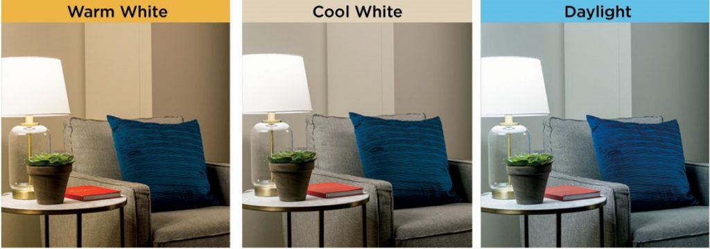 Lighting & Wellness - Avoid Daylight and Cool White Bulbs